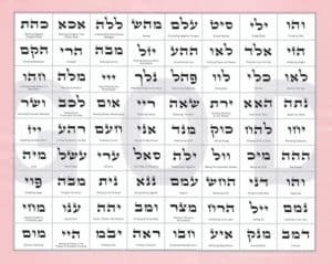 72 names of god plus meanings